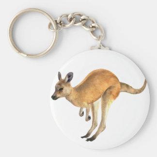 Lupulización del canguro llavero redondo tipo pin
