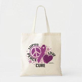 Lupus PLC Tote Bag