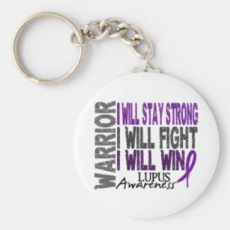 Lupus Warrior Basic Round Button Keychain