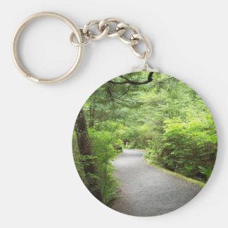Lush Country Trail Key Chains