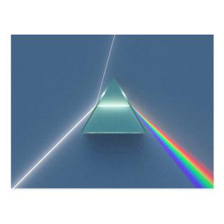 Luz que se refracta y reflectora de la prisma ópti postales