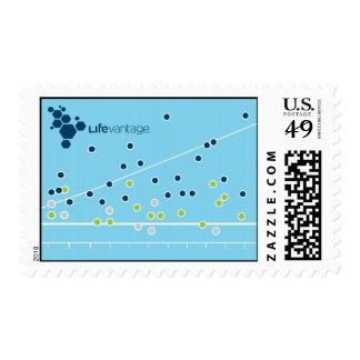 LVN Postage (graph)