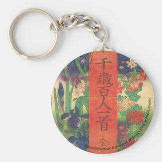Lyman Collection Basic Round Button Keychain