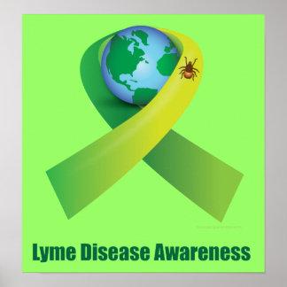 Lyme alrededor de la conciencia de la palabra póster