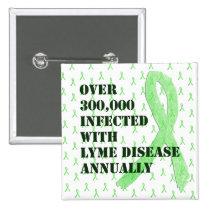 Lyme Disease Awareness Ribbons Button