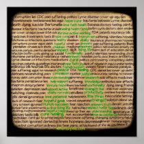 Lyme Disease Feelings Poster, Denied, Ignored Poster