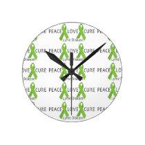 Lyme Disease Round Clock