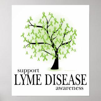 Lyme Disease Tree Poster