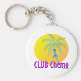 Lymphedema Key Chain