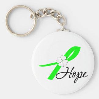 Lymphoma Awareness Hope Key Chain