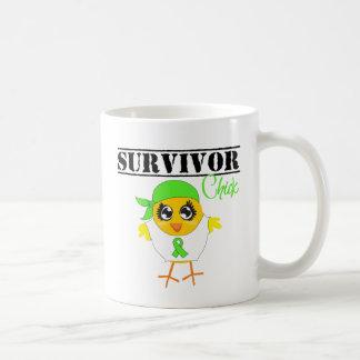 Lymphoma Cancer Survivor Chick Classic White Coffee Mug