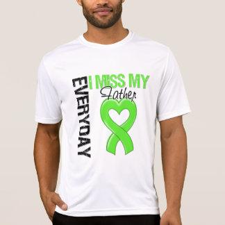 Lymphoma Everyday I Miss My Father Shirts