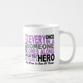 Lymphoma Hodgkin's HERO COMES ALONG 1 Mom Classic White Coffee Mug
