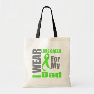 Lymphoma I Wear Lime Green Dad Budget Tote Bag