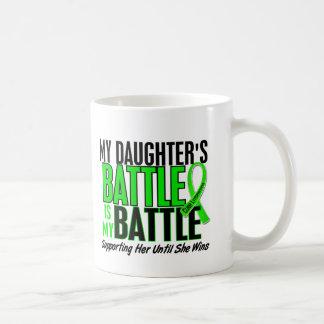 Lymphoma My Battle Too 1 Daughter Coffee Mug