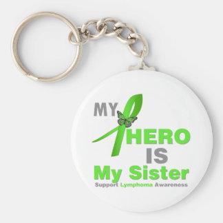 Lymphoma My Hero is My Sister Keychains