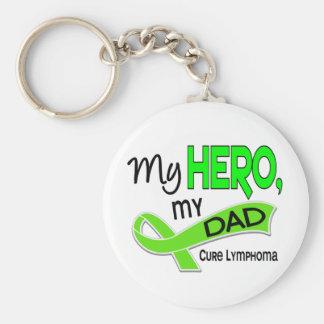 Lymphoma MY HERO MY DAD 42 Basic Round Button Keychain