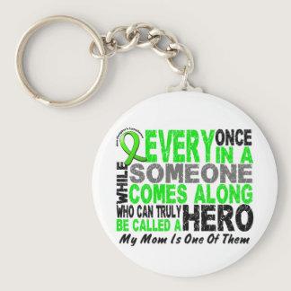 Lymphoma Non-Hodgkins HERO COMES ALONG 1 Mom Keychain