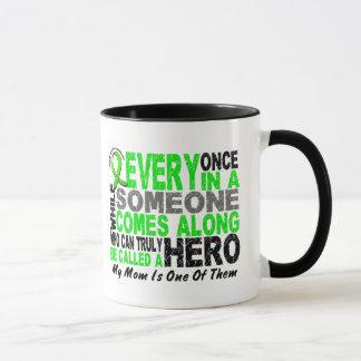 Lymphoma Non-Hodgkins HERO COMES ALONG 1 Mom Mug