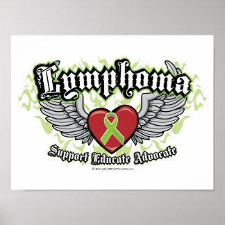 Lymphoma Wings Posters