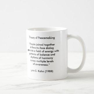 Lynn 2016 coffee mug