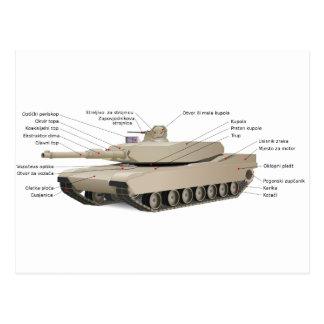 M1 Abrams Tank Postcards