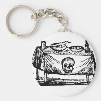 "M. Manilla. ""Day of the Dead"" circa 1800's Basic Round Button Keychain"