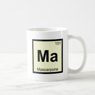 Ma - Mascarpone Chemistry Periodic Table Symbol Classic White Coffee Mug