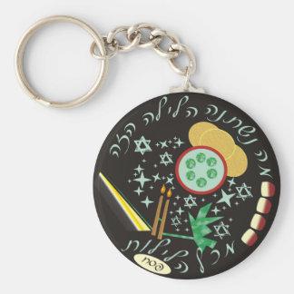 Ma Nishtana Basic Round Button Keychain