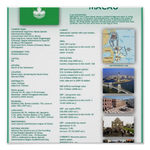 Macau Poster