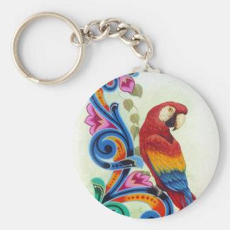 macaw llavero personalizado