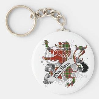 MacBean Tartan Lion Keychain