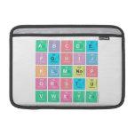 abc|de fghij klm|nop qrstu vwxyz  MacBook Air Sleeves (landscape)