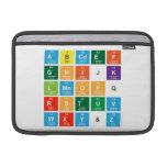 Abcdef ghijk lmnopq rstuv wxy&z  MacBook Air Sleeves (landscape)