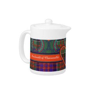 Macdonald of Clanranalld Plaid Scottish tartan Teapot