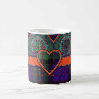 Macdonald of Glengarry  Scottish tartan Coffee Mug
