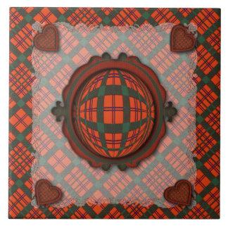 Macdonell del tartán escocés del clan de Keppoch - Tejas