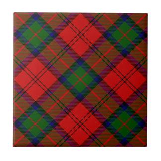 MacDuff Tile