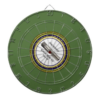 MACHINIST KNOW HOW TO Tap it dart board