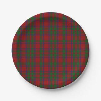 MacIntosh Clan Tartan Plaid Paper Plate