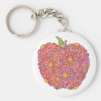 Macintosh Keychain
