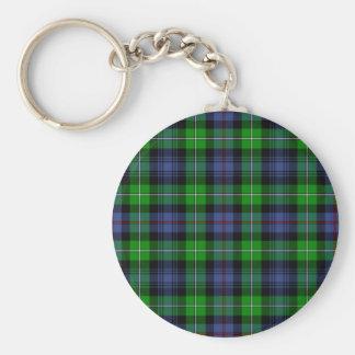 MacKenzie Tartan (aka Seaforth Highlanders Tartan) Keychain