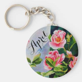 Mackinac Rose Monogram Basic Round Button Keychain