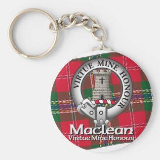 Maclean Clan Basic Round Button Keychain