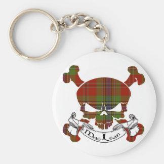 MacLean Tartan Skull Keychain
