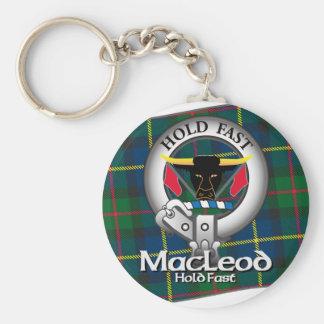 MacLeod Clan Keychain