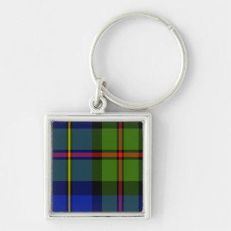 Macleod Scottish Tartan Keychains