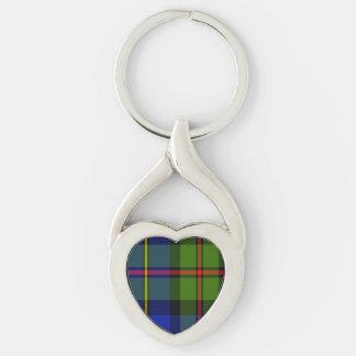 Macleod Scottish Tartan Key Chain