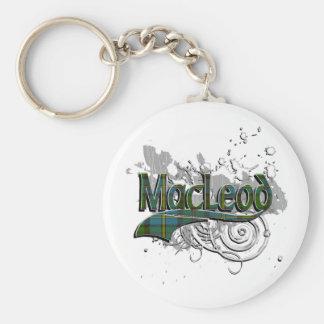 MacLeod Tartan Grunge Keychain