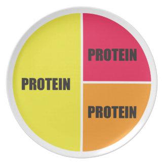 Macronutrients - toda la proteína plato para fiesta